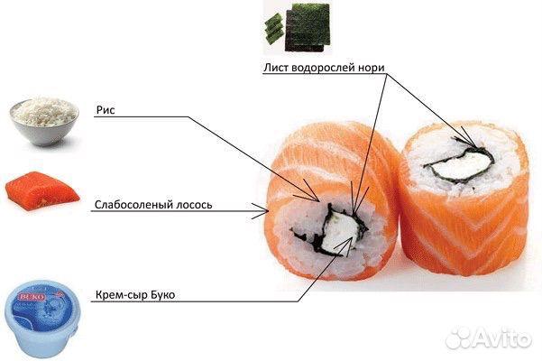 С чем приготовить суши роллы в домашних условиях рецепт с фото