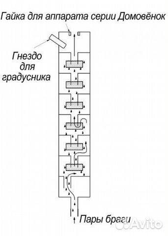 Барботажная колонна для самогонного аппарата купить силиконовый шланг для самогонного аппарата в тюмени