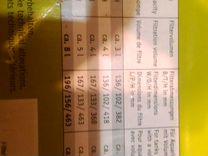 Фильтр внутренний juwel Jumbo 1100л/ч до 500л